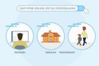 PPDB Online Memudahkan Pendaftaran Calon Siswa Baru